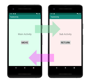 activity 01 - [Android & Kotlin] Activityの遷移をさせる